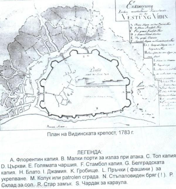 План на Видинската крепост 1783