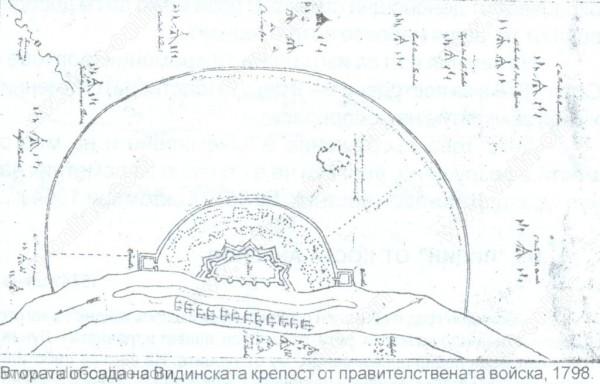 Втората обсада на видинската крепост от правителствената войска 1798